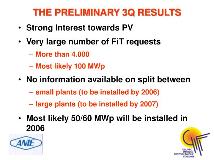 Strong Interest towards PV