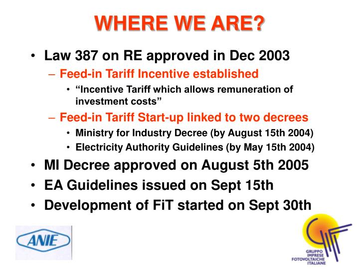 Law 387 on RE approved in Dec 2003