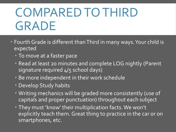 Compared to Third Grade