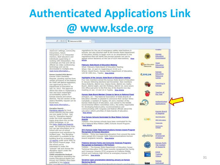 Authenticated Applications Link