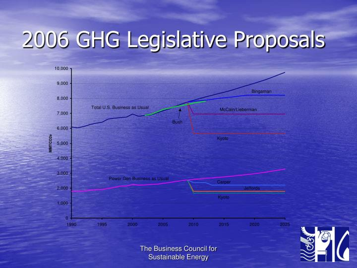 2006 GHG Legislative Proposals
