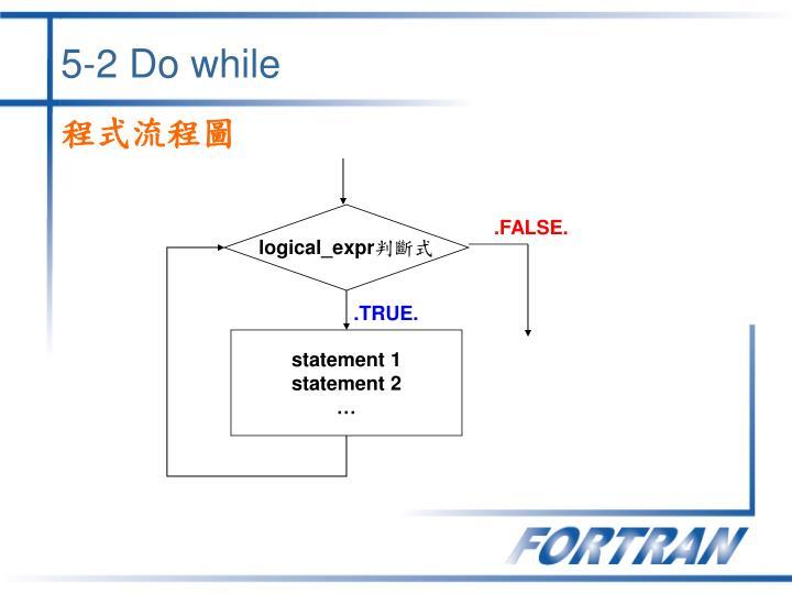 .FALSE.