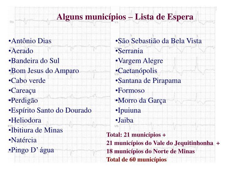 Alguns municípios – Lista de Espera