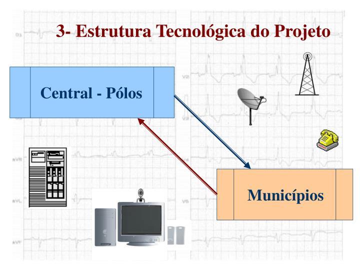 3- Estrutura Tecnológica do Projeto