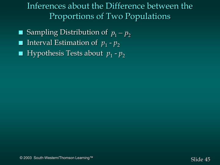 Inferences about the Difference between the Proportions of Two Populations