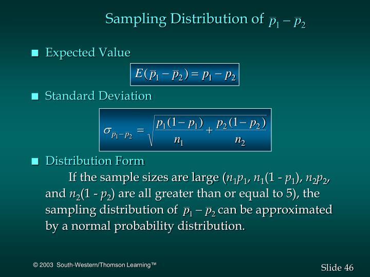 Sampling Distribution of