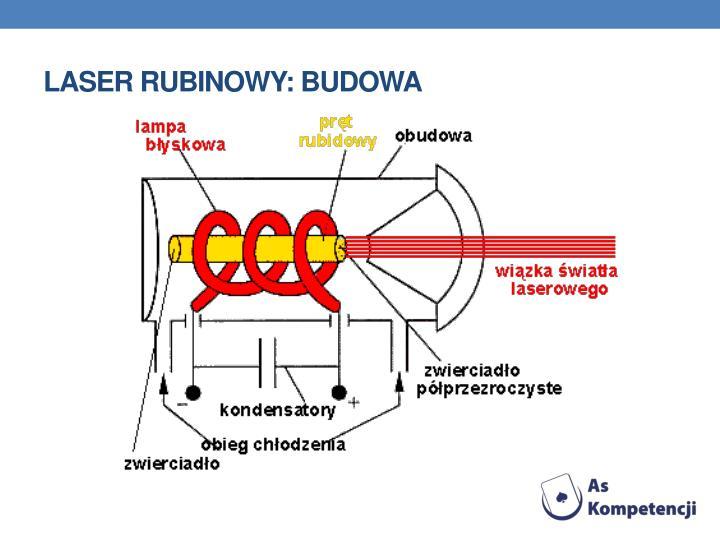 Laser rubinowy: budowa