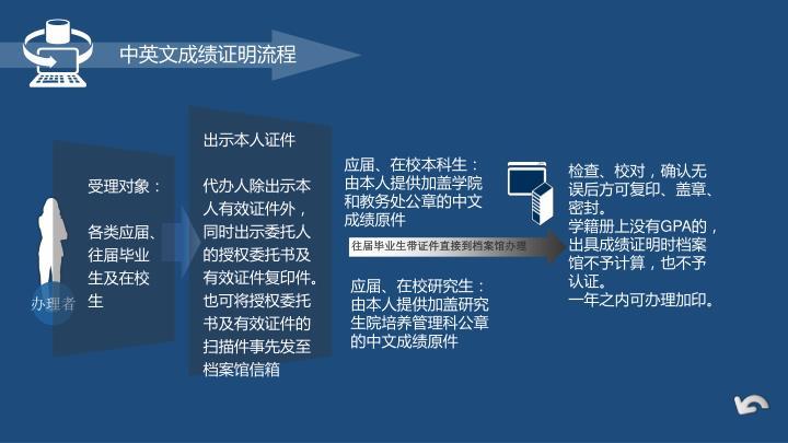应届、在校本科生:由本人提供加盖学院和教务处公章的中文成绩原件