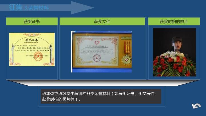 班集体或班级学生获得的各类荣誉材料(如获奖证书、奖文获件、获奖时拍的照片等)。