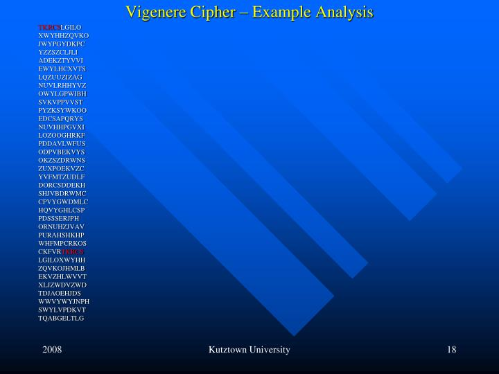 Vigenere Cipher – Example Analysis