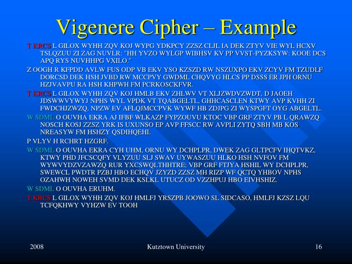 Vigenere Cipher – Example