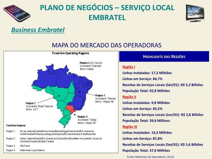 PLANO DE NEGÓCIOS – SERVIÇO LOCAL EMBRATEL