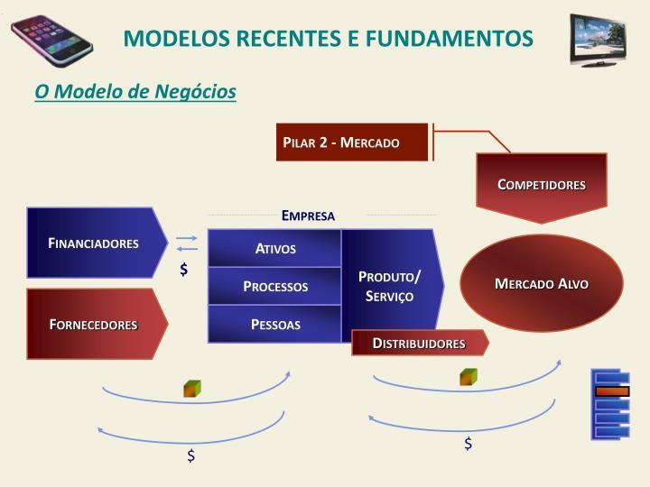 MODELOS RECENTES E FUNDAMENTOS
