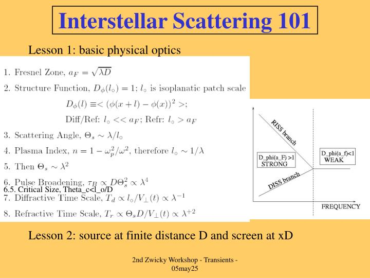 Interstellar Scattering 101