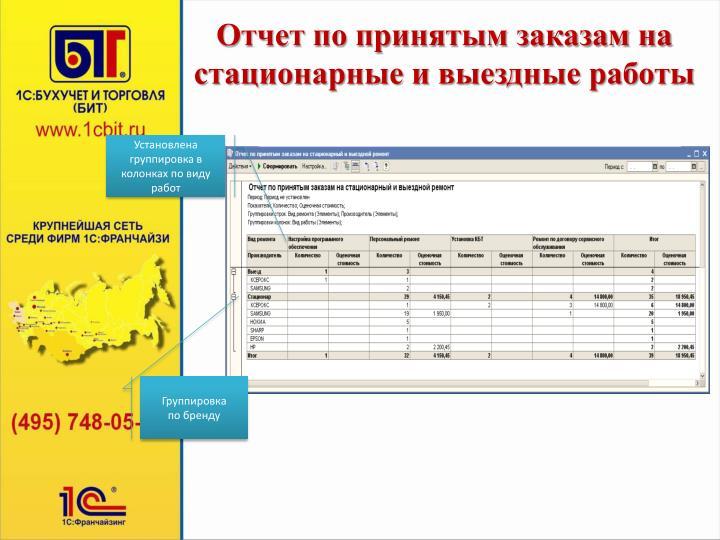 Отчет по принятым заказам на стационарные и выездные работы