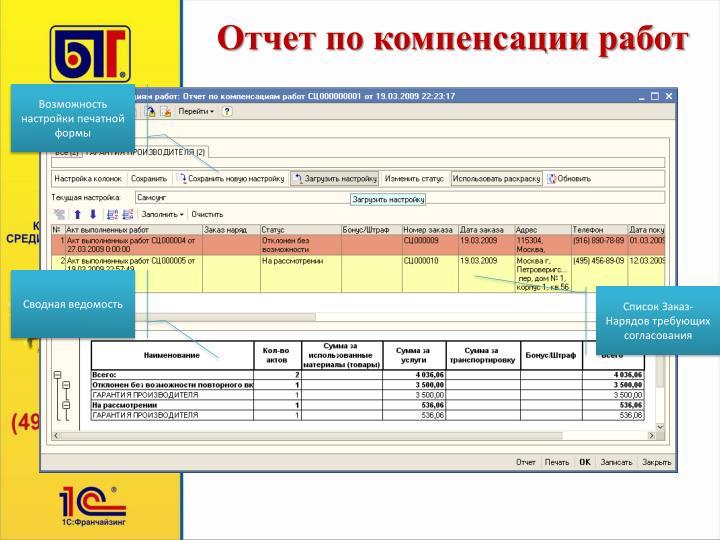 Отчет по компенсации работ