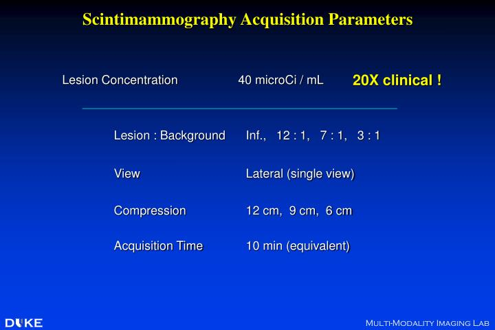 Scintimammography Acquisition Parameters