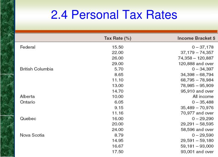 2.4 Personal Tax Rates