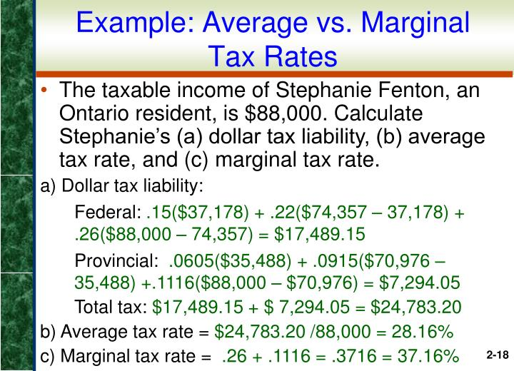 Example: Average vs. Marginal