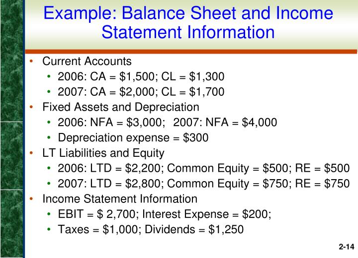 Example: Balance Sheet and Income