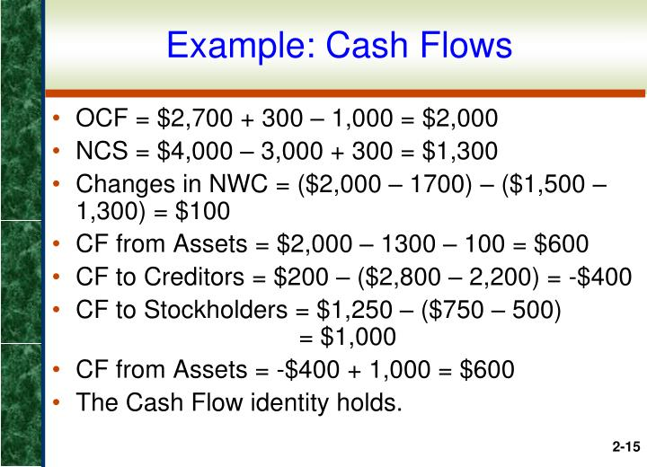 Example: Cash Flows