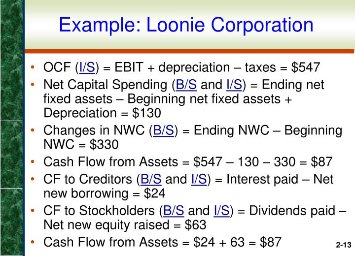 Example: Loonie Corporation