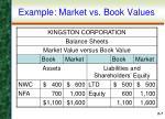 example market vs book values