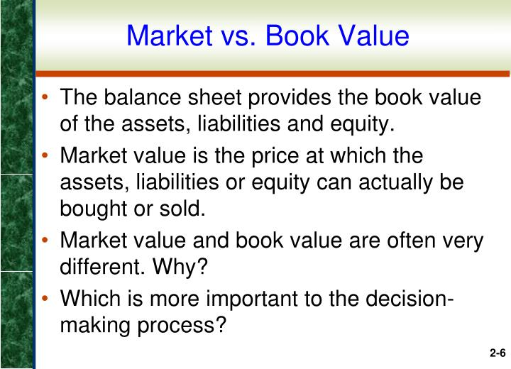 Market vs. Book Value