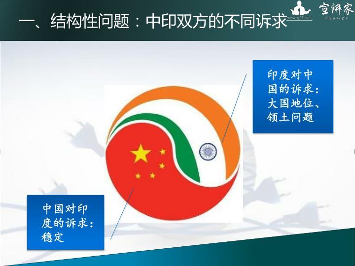 一、结构性问题:中印双方的不同诉求