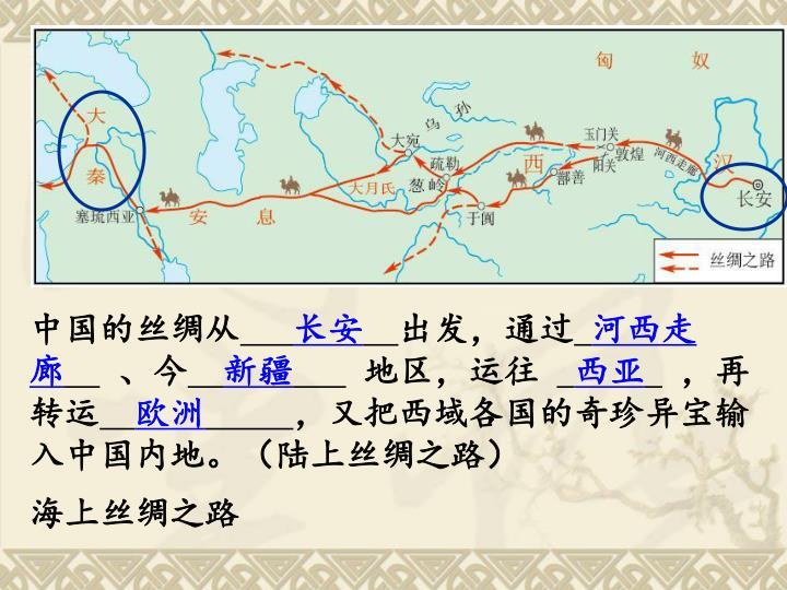 中国的丝绸从