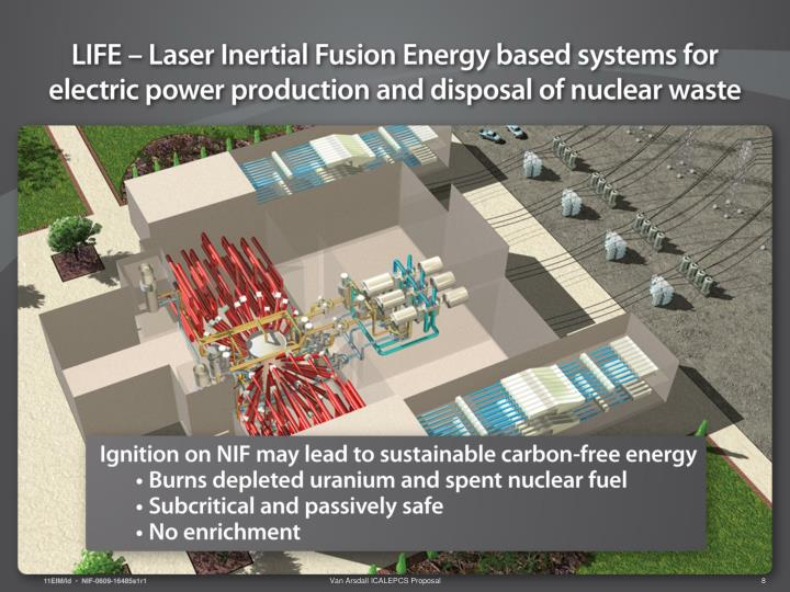 LIFE-Laser Inertial Fusion Energy
