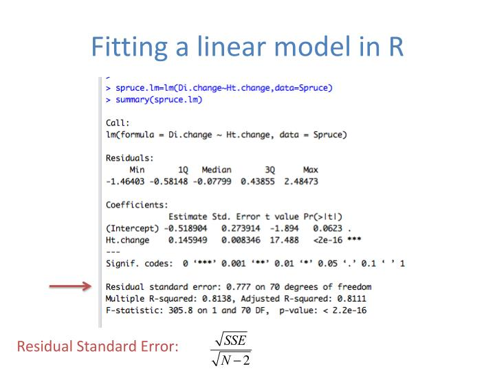 Fitting a linear model in R