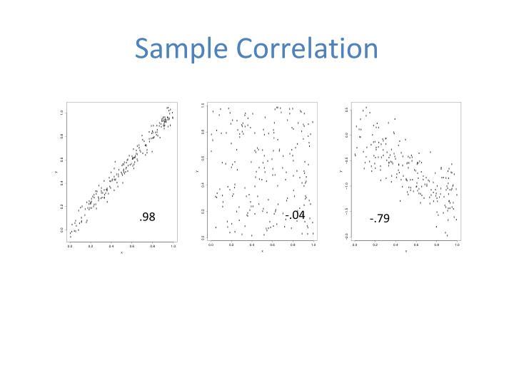 Sample Correlation
