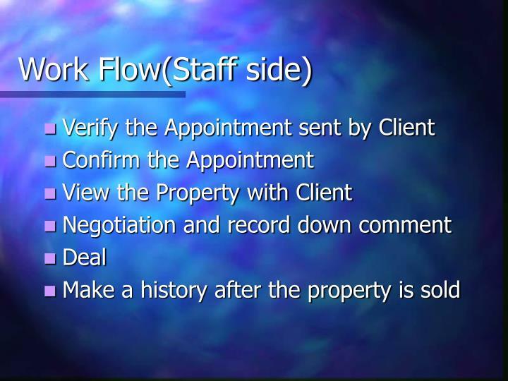 Work Flow(Staff side)