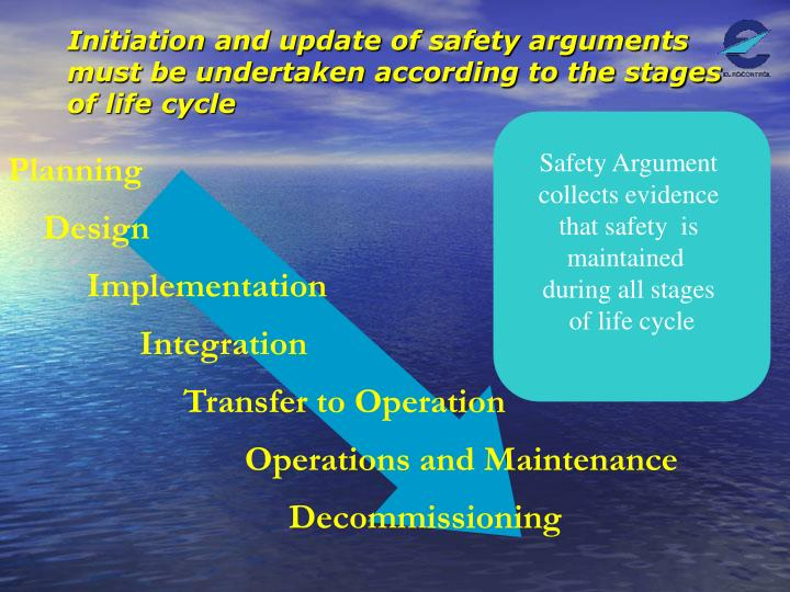 Initiation and update of safety arguments