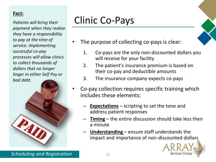 Clinic Co-Pays
