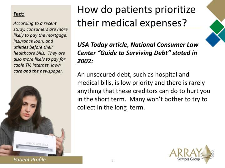 How do patients prioritize their medical expenses?