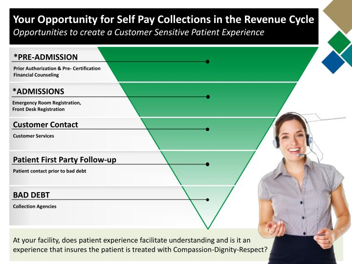 Your Opportunity for Self Pay Collections in the Revenue Cycle