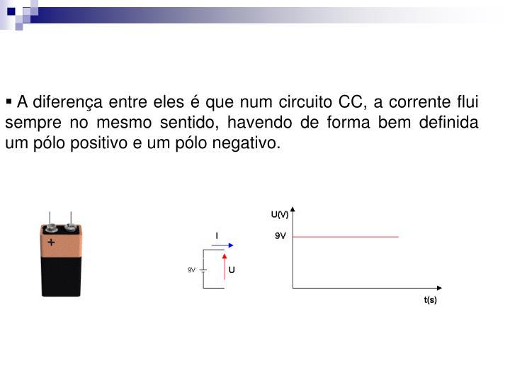 A diferença entre eles é que num circuito CC, a corrente flui sempre no mesmo sentido, havendo de forma bem definida um pólo positivo e um pólo negativo.