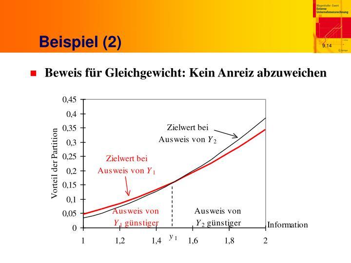 Beispiel (2)