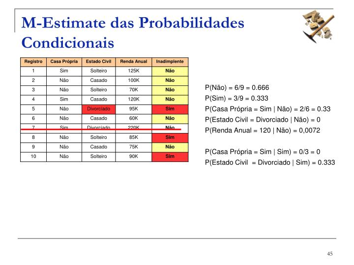 M-Estimate das Probabilidades Condicionais