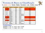teorema de bayes na classifica o2
