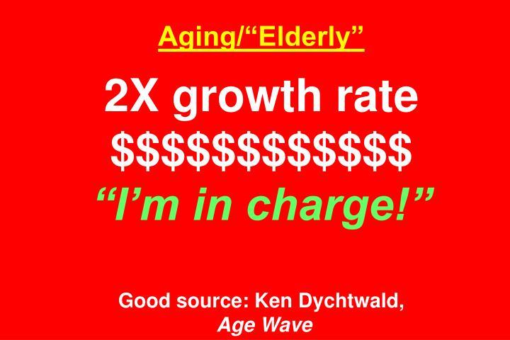 "Aging/""Elderly"""
