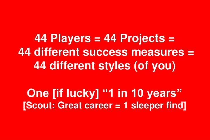 44 Players = 44 Projects =