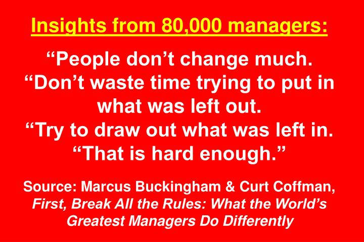 Insights from 80,000 managers:
