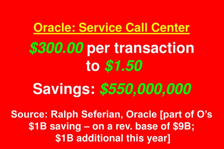 Oracle: Service Call Center