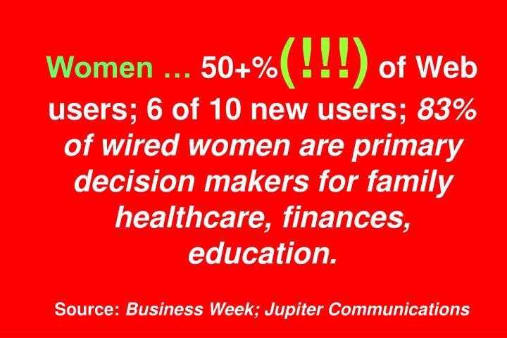 Women …