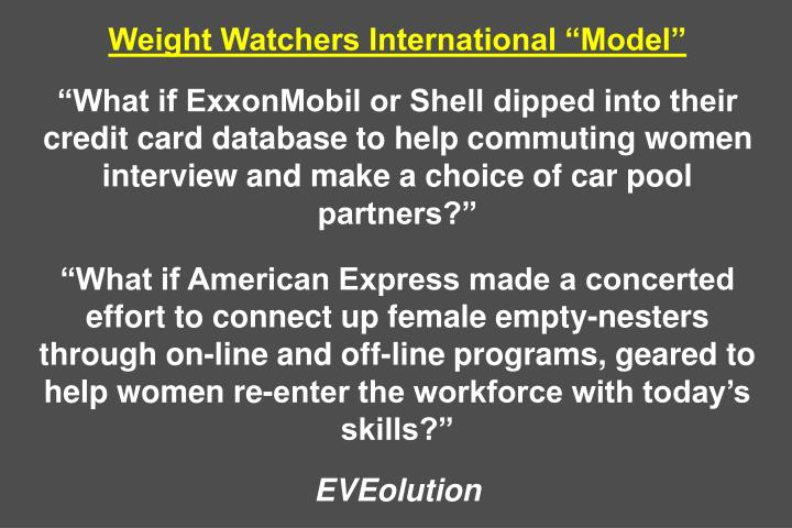 "Weight Watchers International ""Model"""