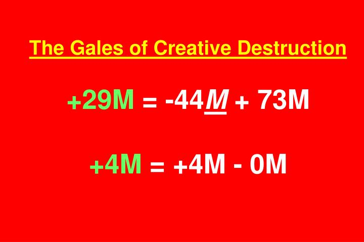 The Gales of Creative Destruction
