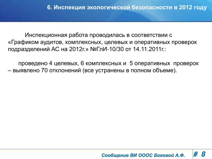 6. Инспекция экологической безопасности в 2012 году